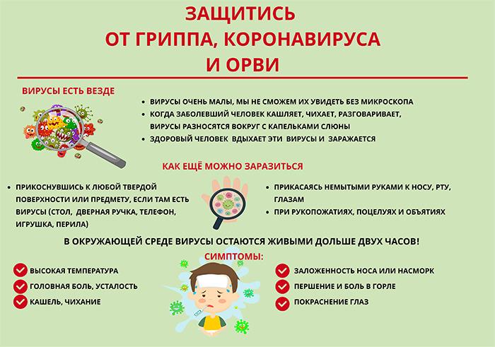 Просим всех ознакомиться с информацией и соблюдать все рекомендации.